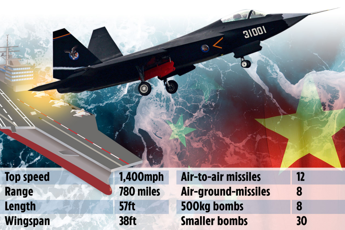 China to launch new stealth fighter from Beijing's largest ever plane service in warning shot to the West